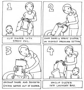 Spray-Pal-instructions